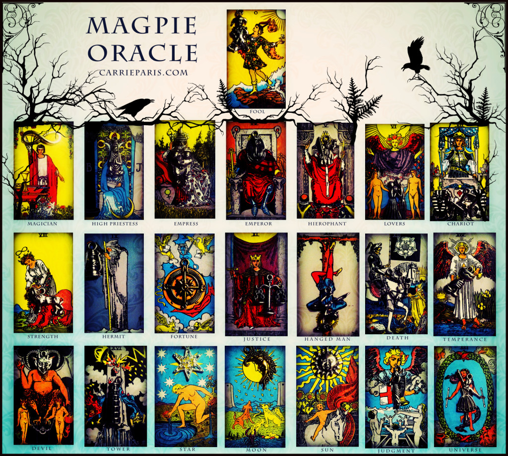 1 Tarot Talismans Major Arcana Spread